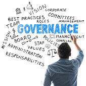 governance related word cloud on whiteboard