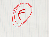 F (failing) grade written in red on notebook paper