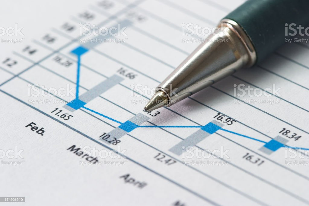 A graph showing high and low prices royalty-free stock photo