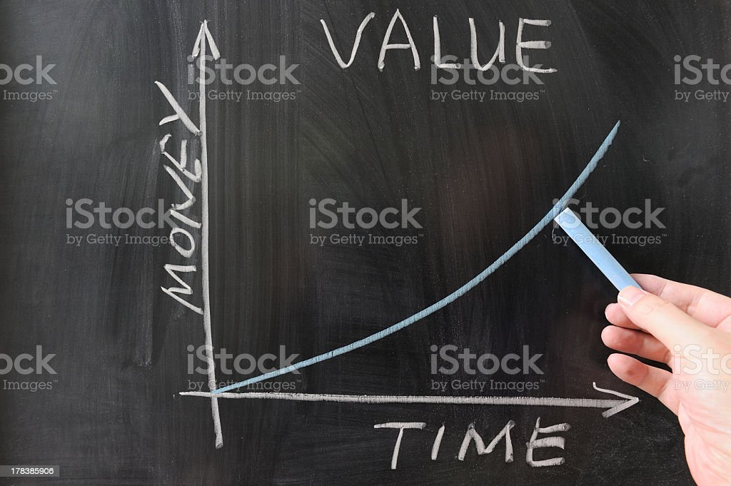 Graph showing the increase in the value of money over time stock photo