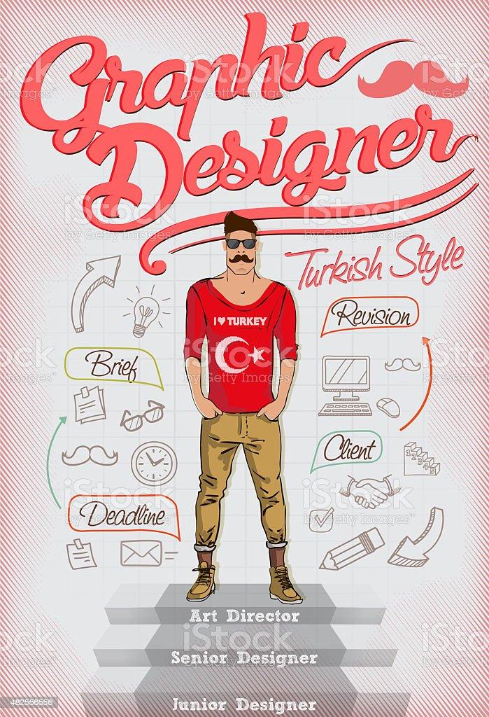 Graphic Designer Turkish style Retro Poster stock photo