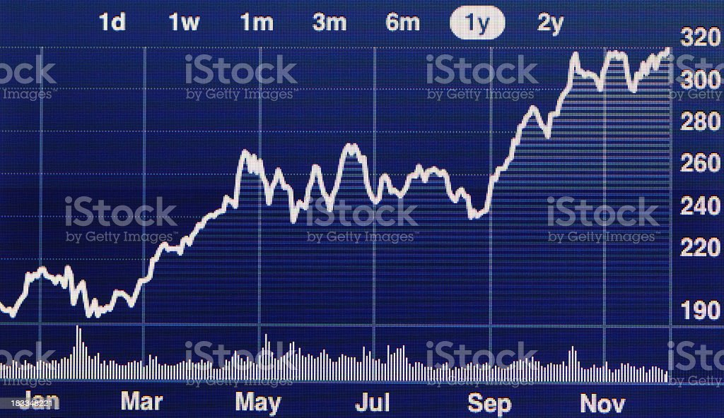 Graphical representation of rising stock prices royalty-free stock photo