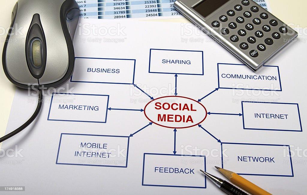 Graphs and charts Social Media royalty-free stock photo