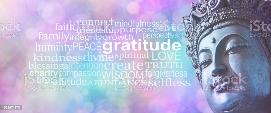 Gratitude Buddhism Word Cloud Banner stock photo