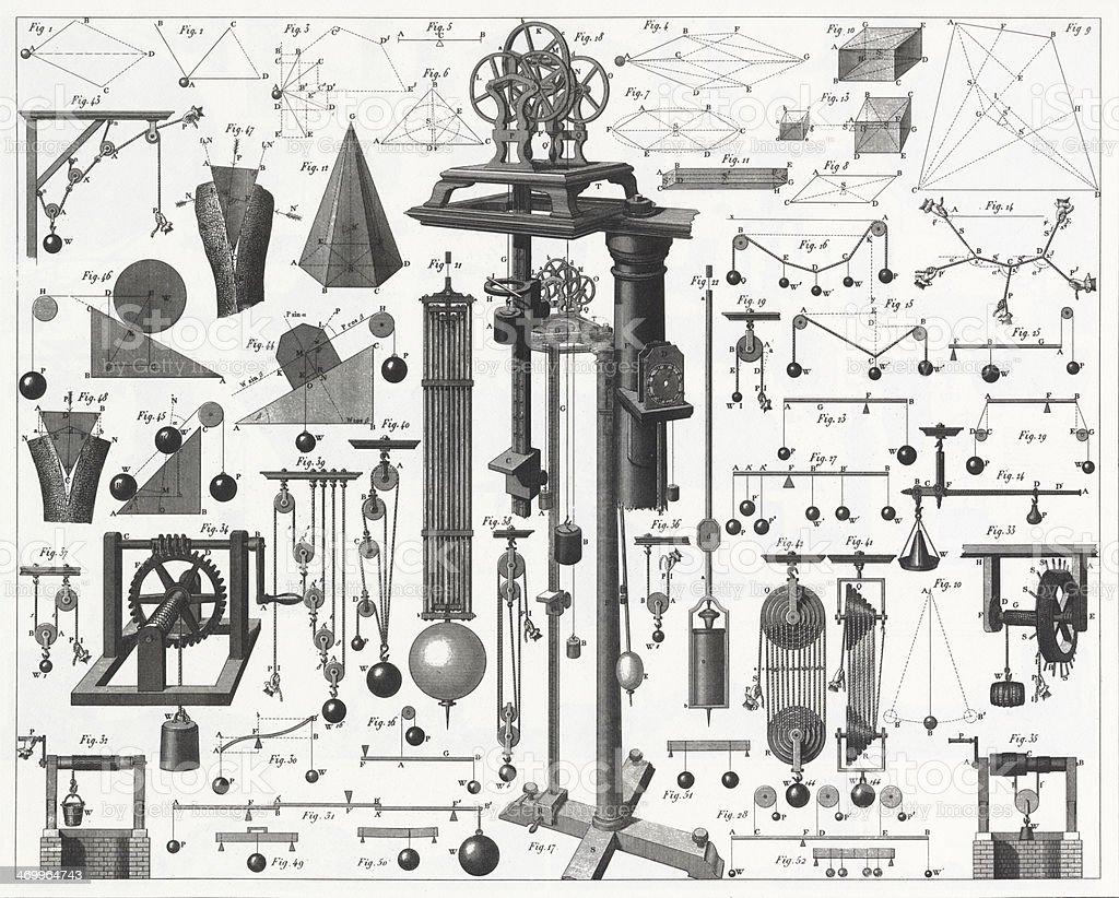 Gravity and Pendulum Engraving stock photo