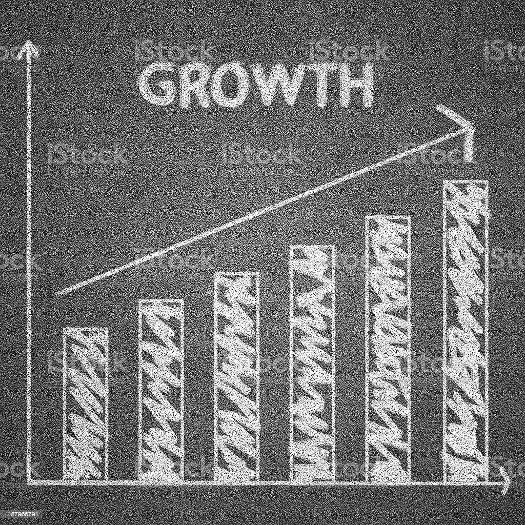 growth chart concept written on blackboard stock photo