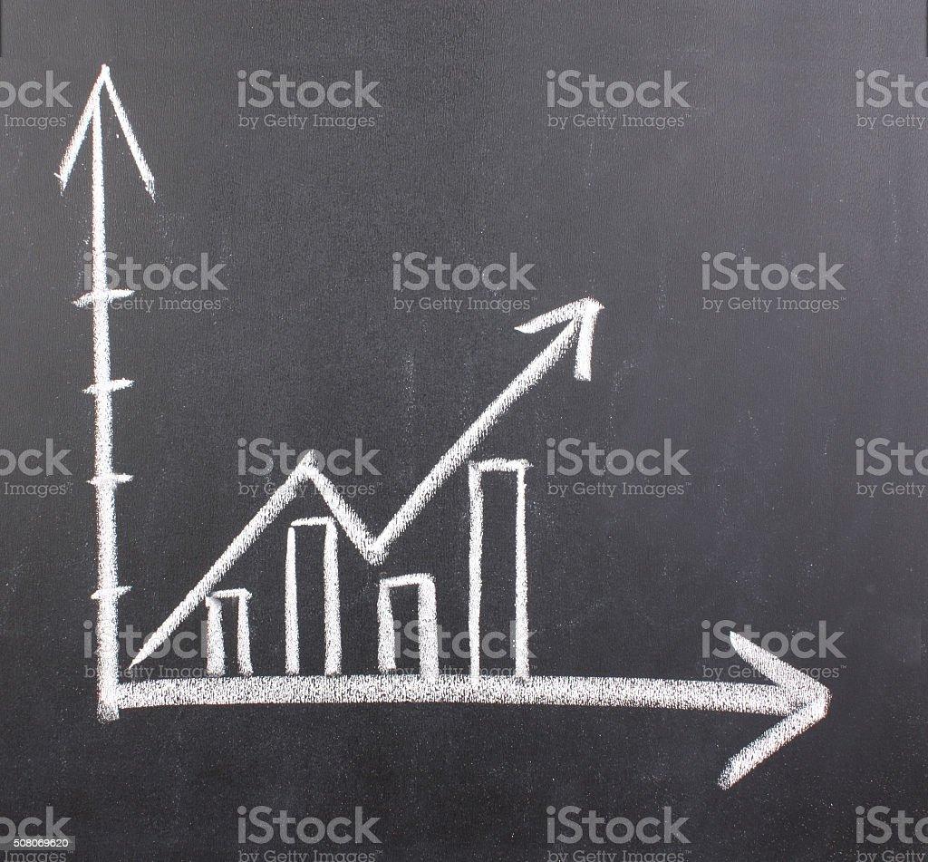 Growth chart on blackboard stock photo