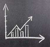 Growth chart on blackboard