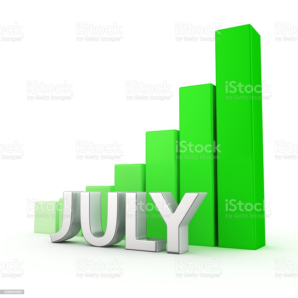 Growth of July stock photo