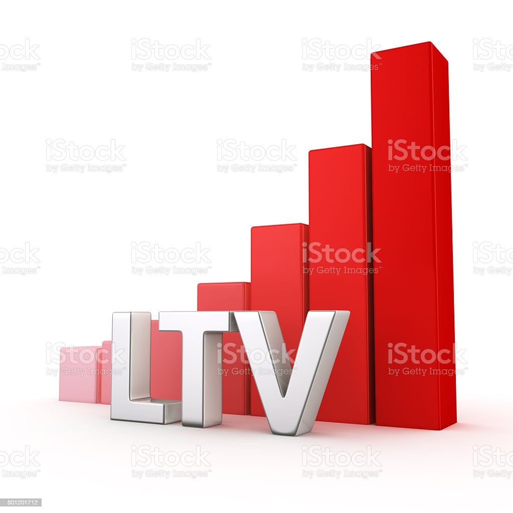 Growth of LTV stock photo
