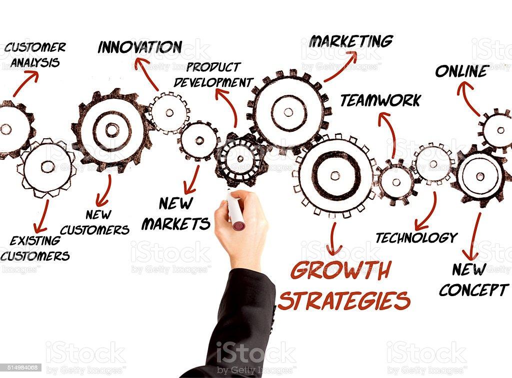 Growth Strategies stock photo