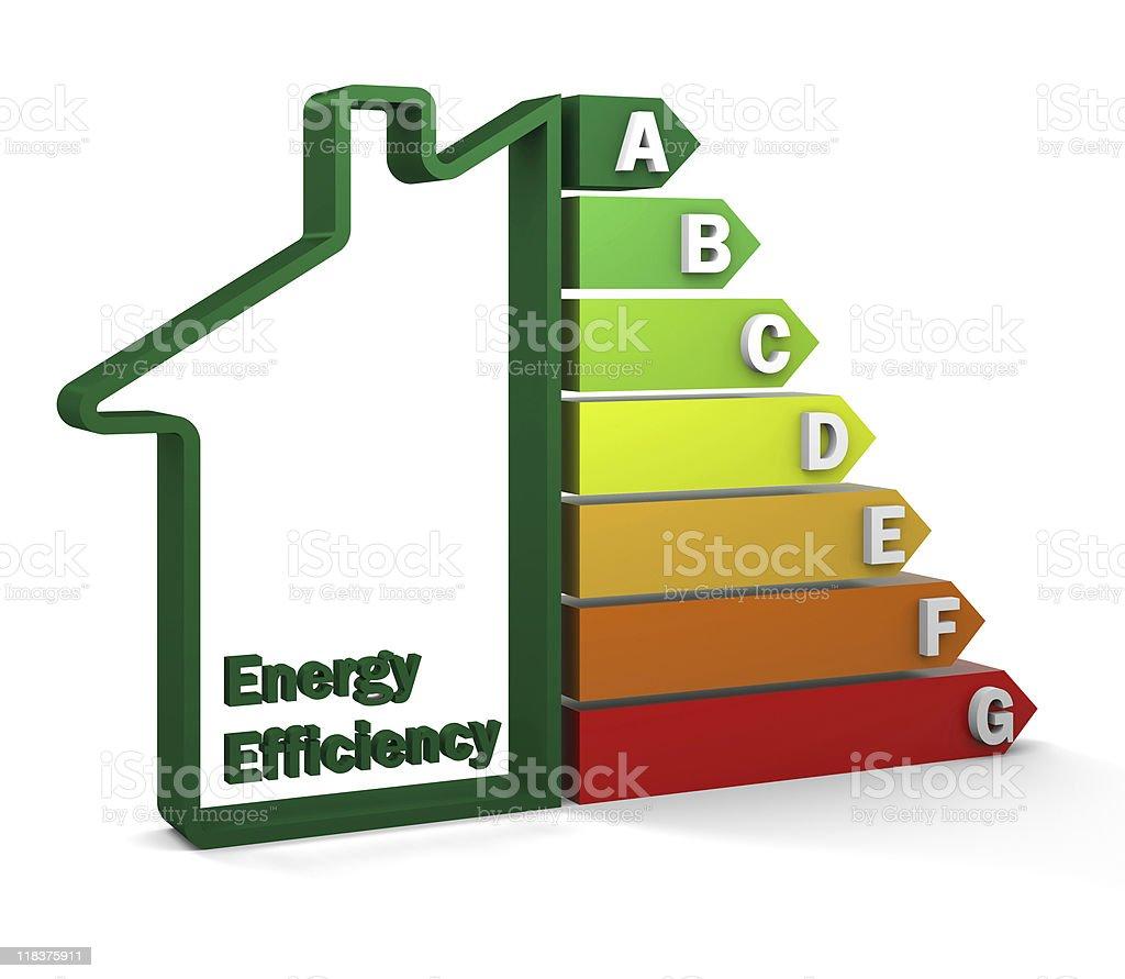 Half house half bar graph showing energy efficiency stock photo