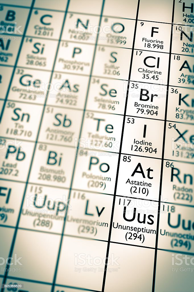 Halogen Chemical Elements stock photo