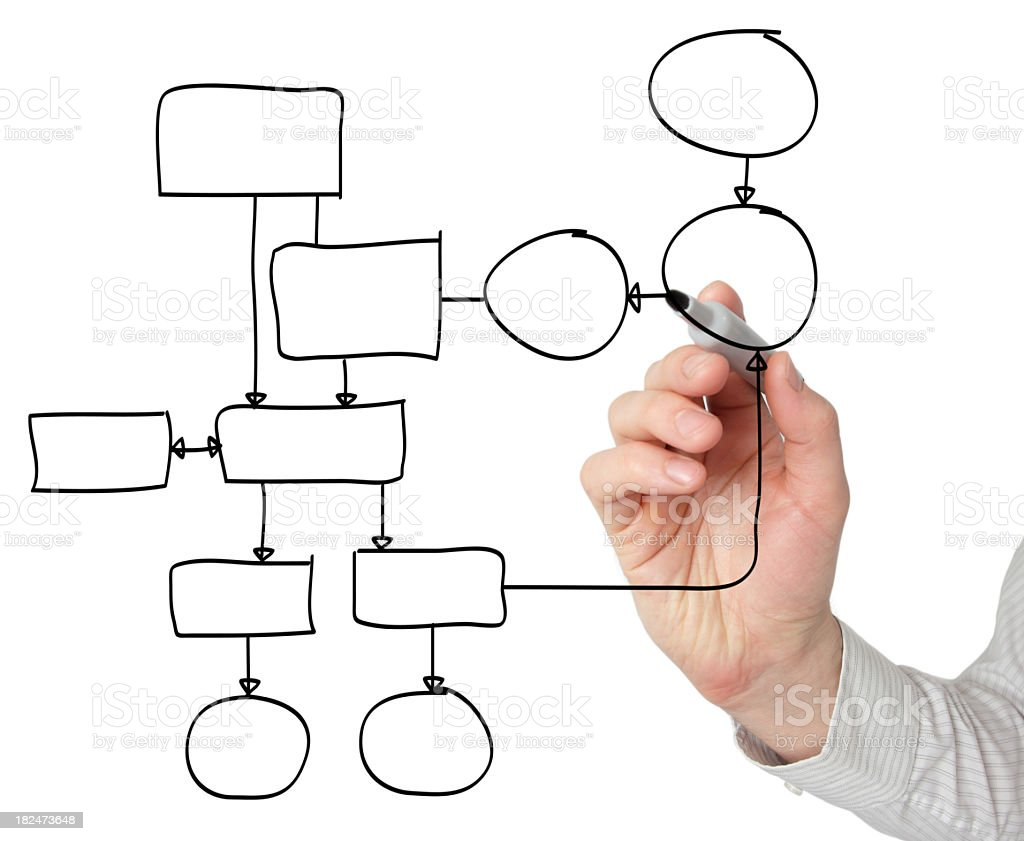 Hand drawing a flow chart with black marker royalty-free stock photo