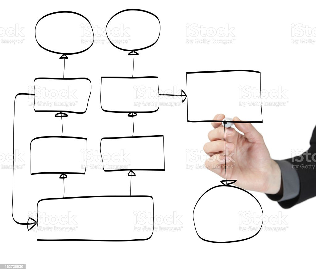 Hand drawing a flowchart royalty-free stock photo