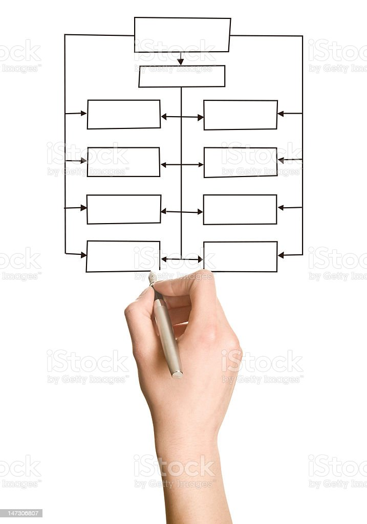 Pencil Drawing Sketching Organization Chart Pictures, Images And