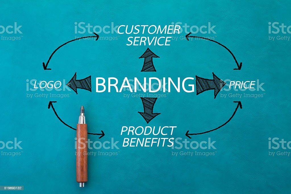 Hand drawing Brand concept with black marker.jpg stock photo