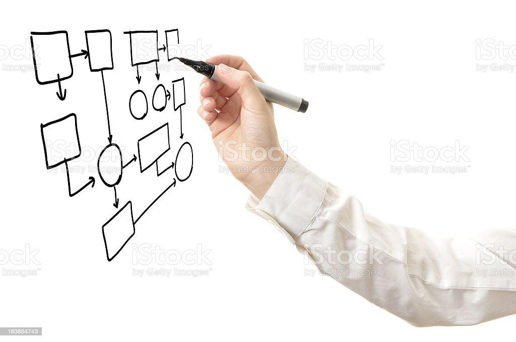 Hand Drawing Chart royalty-free stock photo