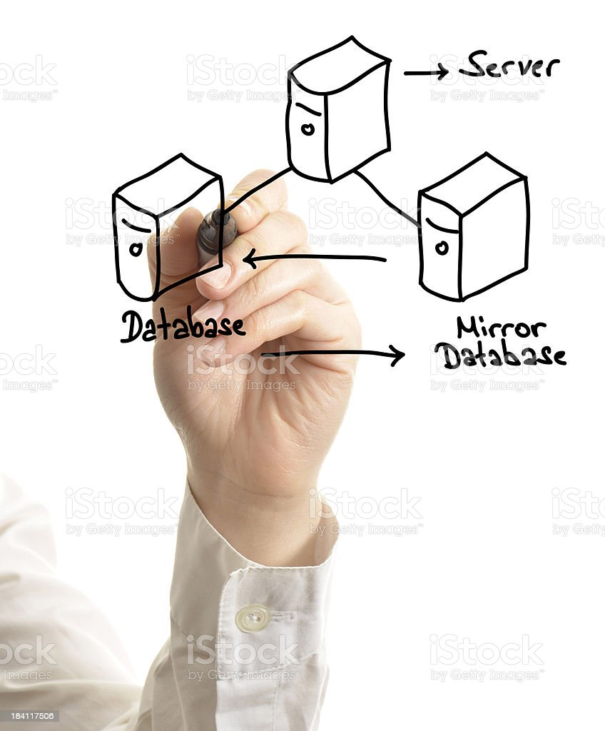 hand drawing database structure royalty-free stock photo