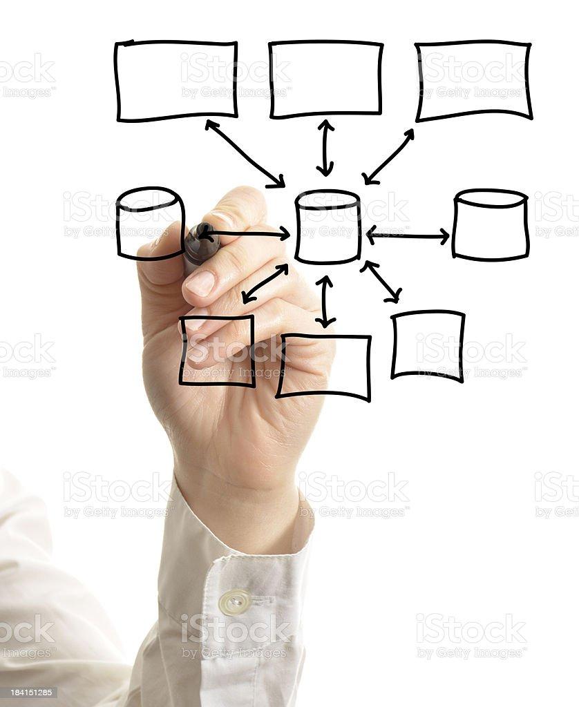 hand drawing diagram stock photo