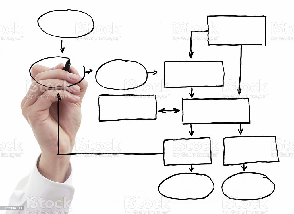 Hand drawing empty diagram royalty-free stock photo