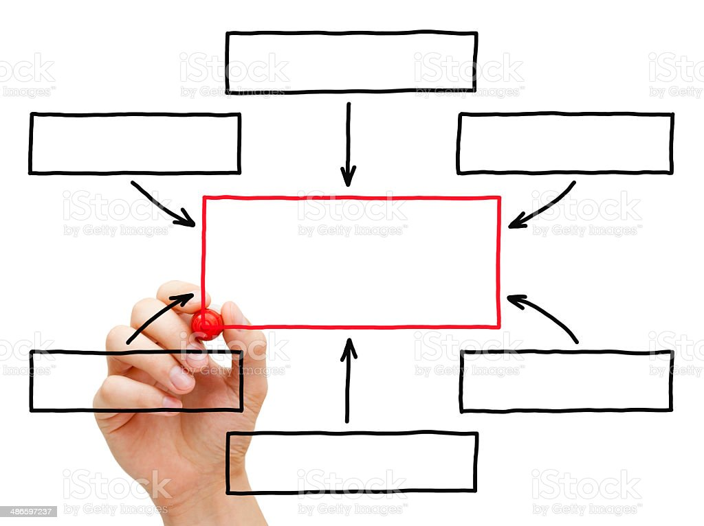 Hand Drawing Flow Chart stock photo