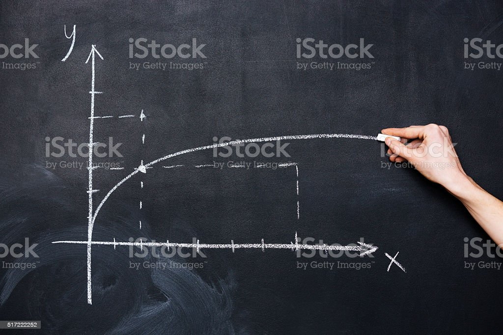 Hand drawing graph of mathematical function parabola on blackboard stock photo