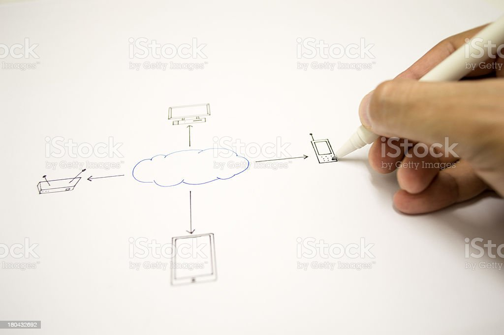 hand drawing Networking data flow diagram clients royalty-free stock photo