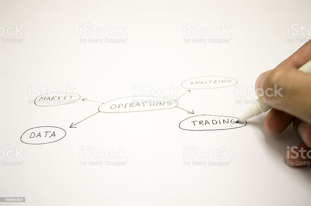 hand drawing  operation scheme royalty-free stock photo