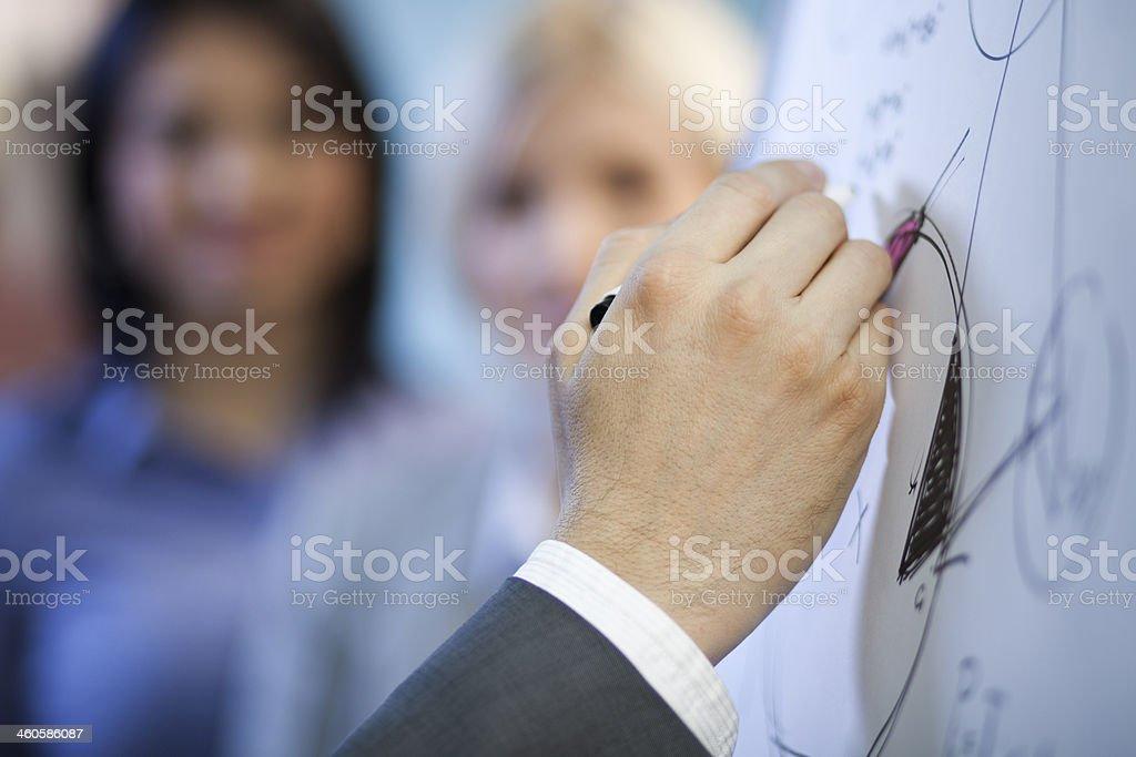Hand drawing stock photo