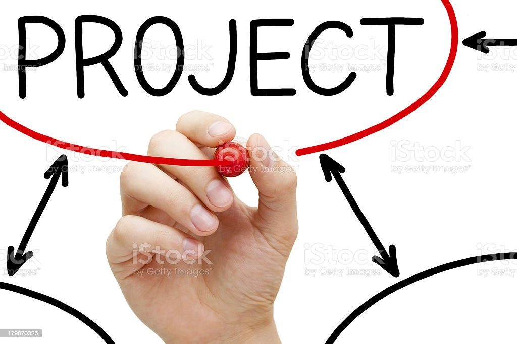 Hand Drawing Project Flow Chart royalty-free stock photo