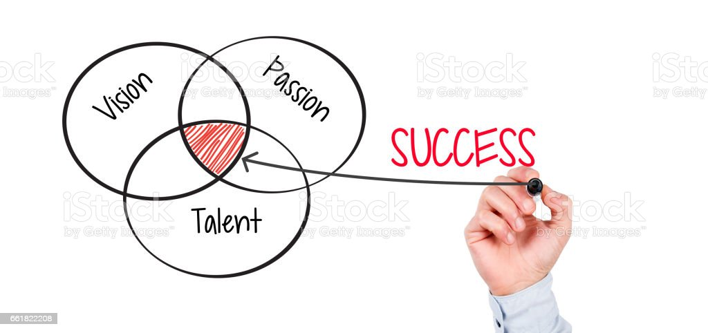 Hand drawing success concept pie chart on whiteboard stock photo