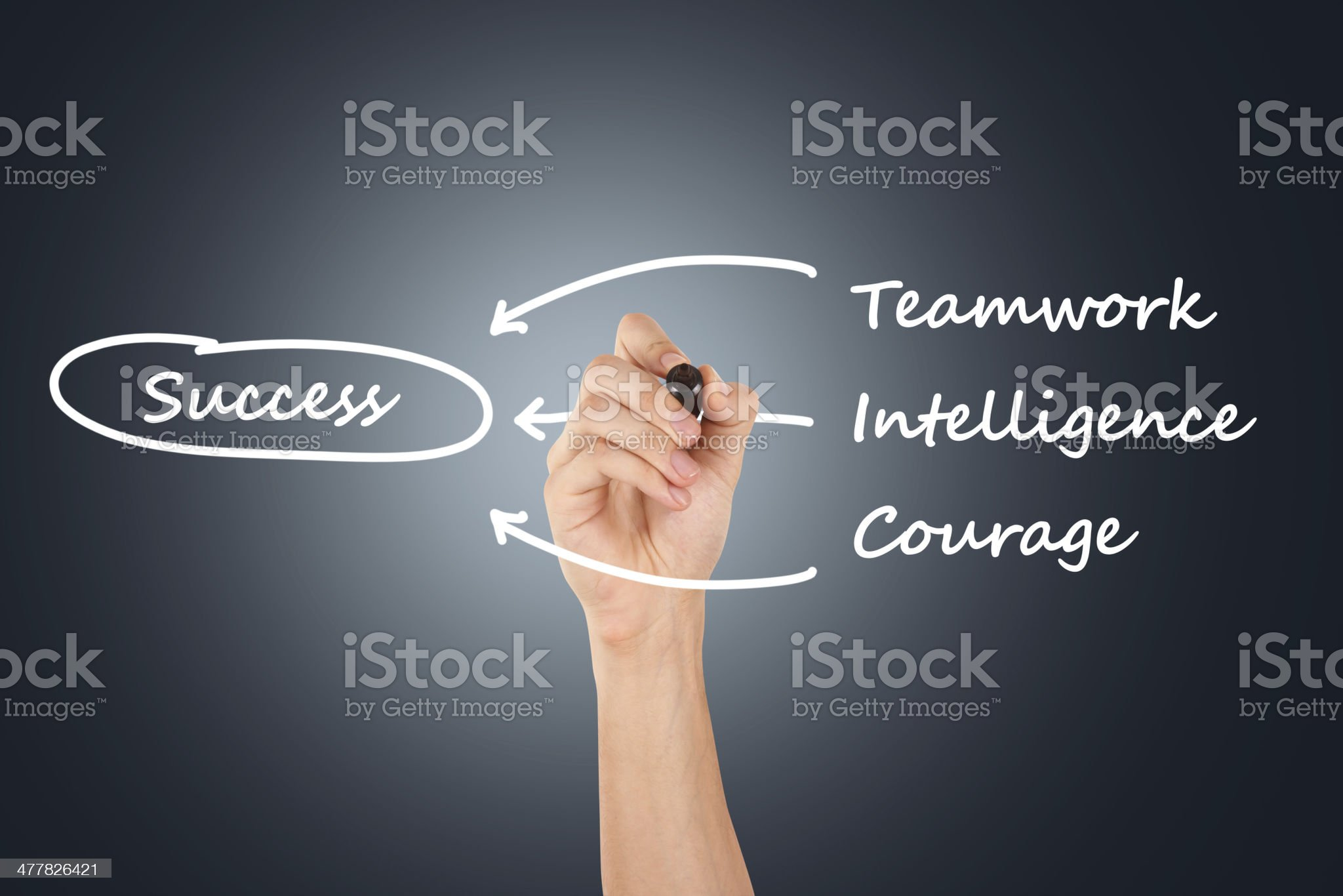 Hand Drawing Teamwork, Intelligence, Courage for Success royalty-free stock photo