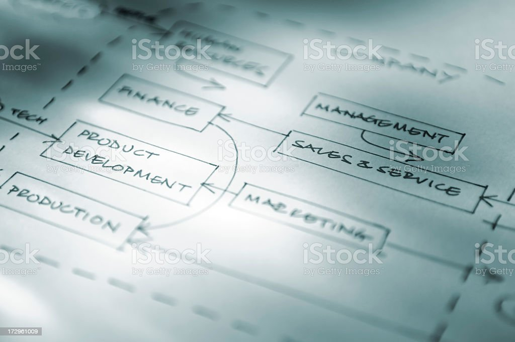 Hand Drawn Business Flowchart Diagram stock photo