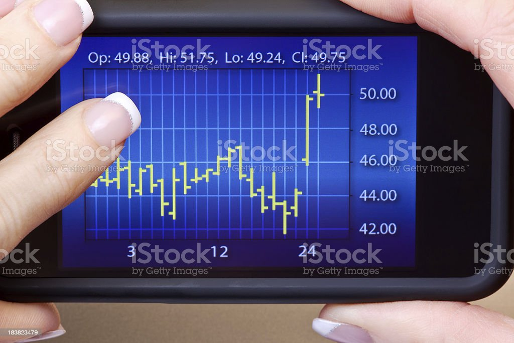 Hand Holding a Mobile Phone with Financial Chart royalty-free stock photo