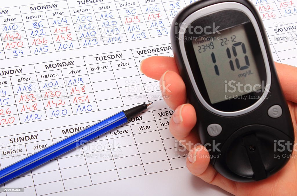 Hand of woman with glucometer and medical form stock photo