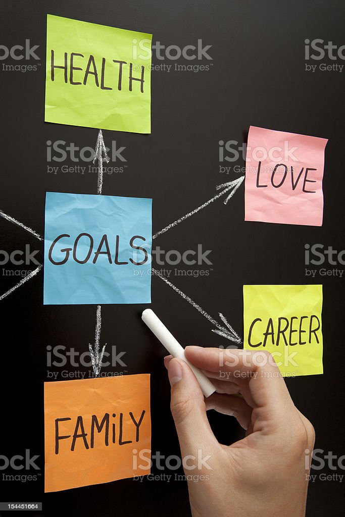 Hand Showing Goals Diagram on Blackboard royalty-free stock photo