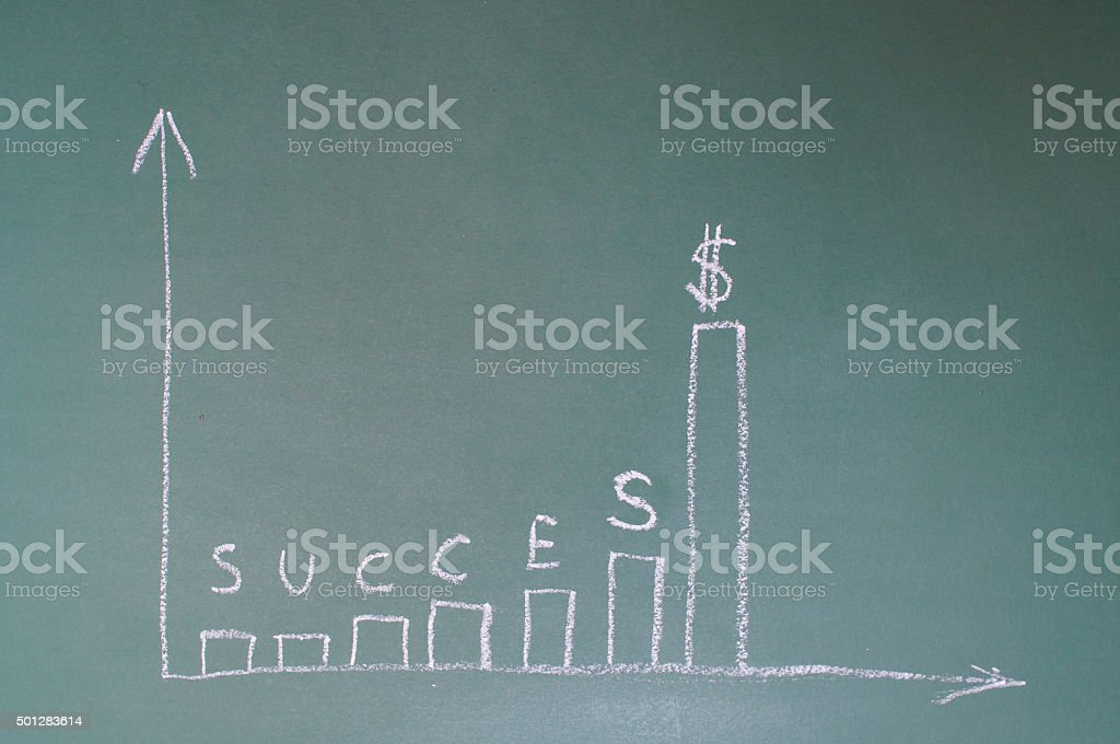 Hand sketched chart on a green blackboard stock photo