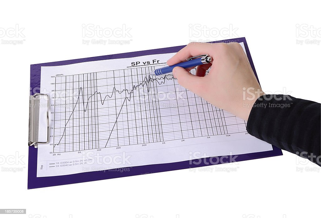 Hand with ballpoint pen, charts and clipboard royalty-free stock photo