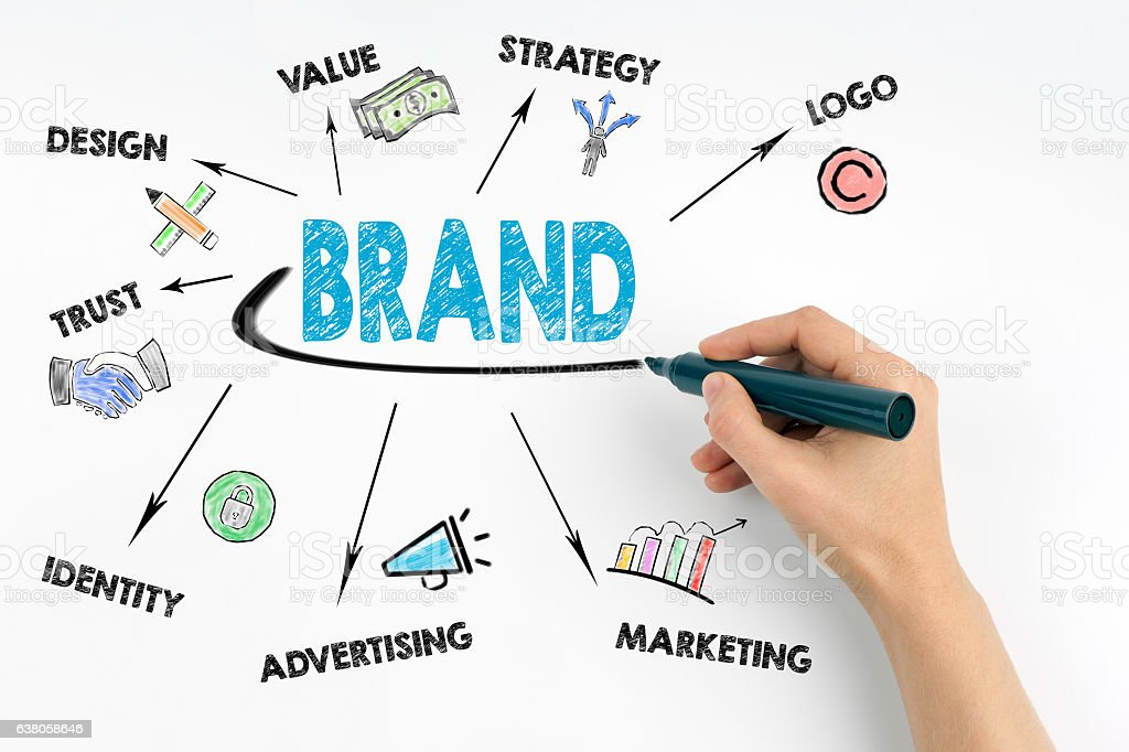 Hand with marker writing - Brand concept stock photo