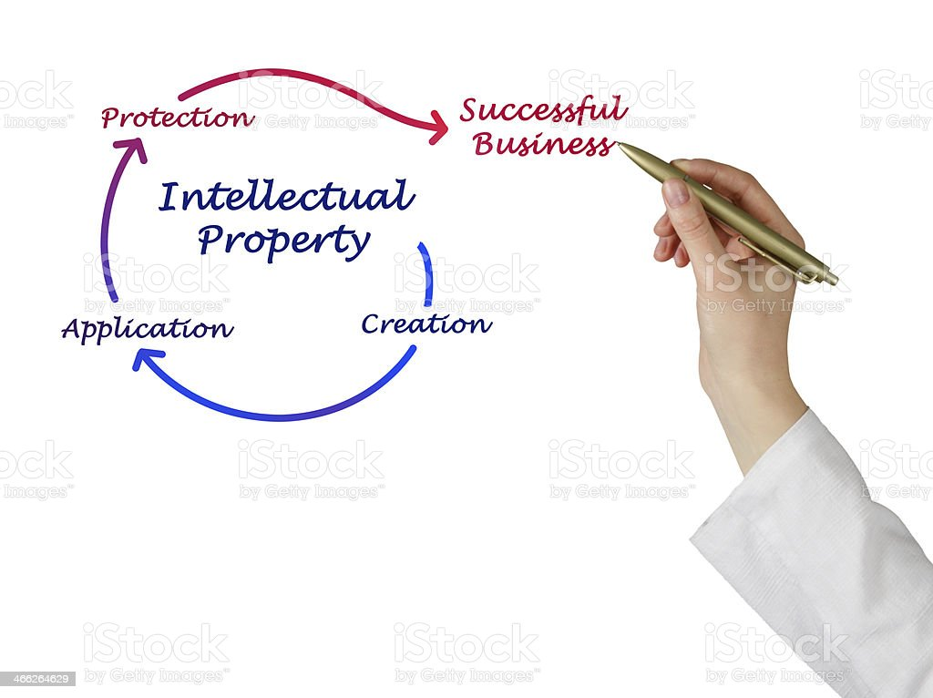 Hand with pen next to intellectual property diagram stock photo