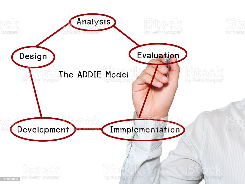 Hand write Addie model for business success royalty-free stock photo