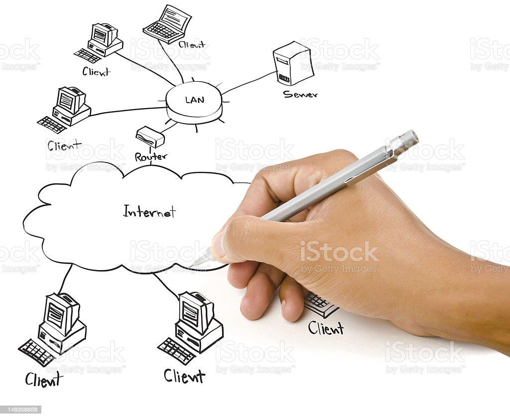 Hand write LAN diagram on the whiteboard. stock photo