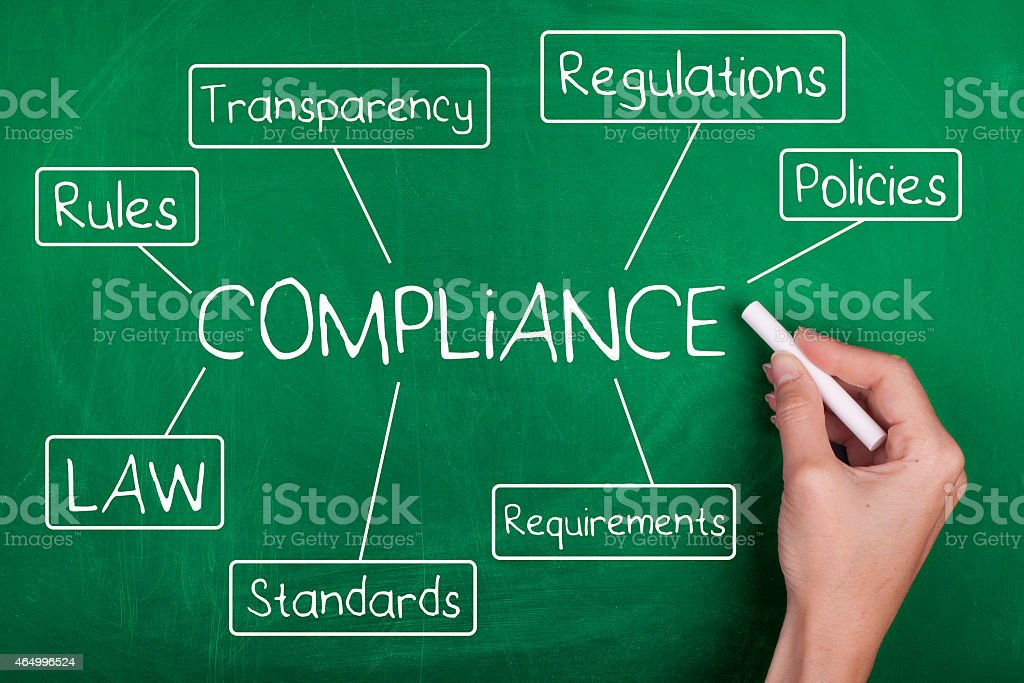 Hand writing COMPLiANCE with concepts around it in chalk stock photo