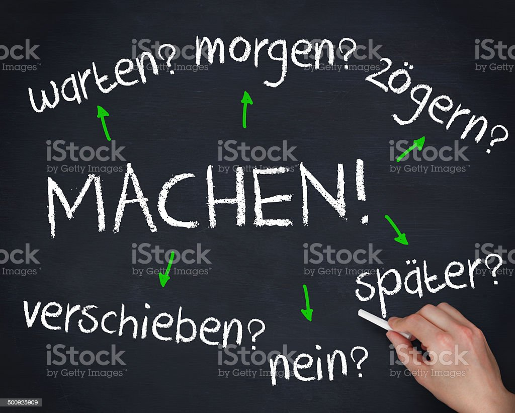 Hand writing several german question words withchalk stock photo