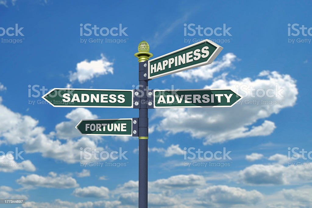 Happiness Signpost stock photo