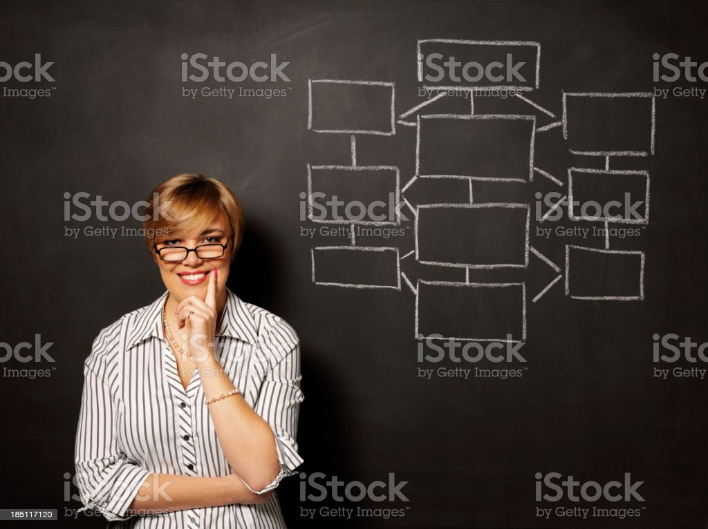 Happy Businesswomen and a Flow Chart royalty-free stock photo