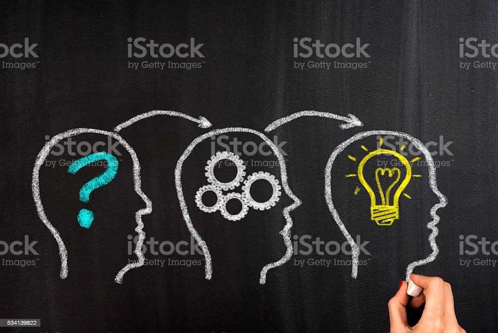 Head occurs brainstorm stock photo