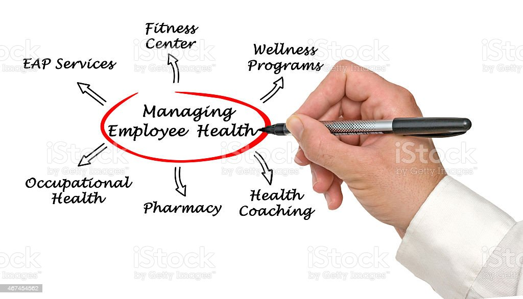 Health and Safety System stock photo