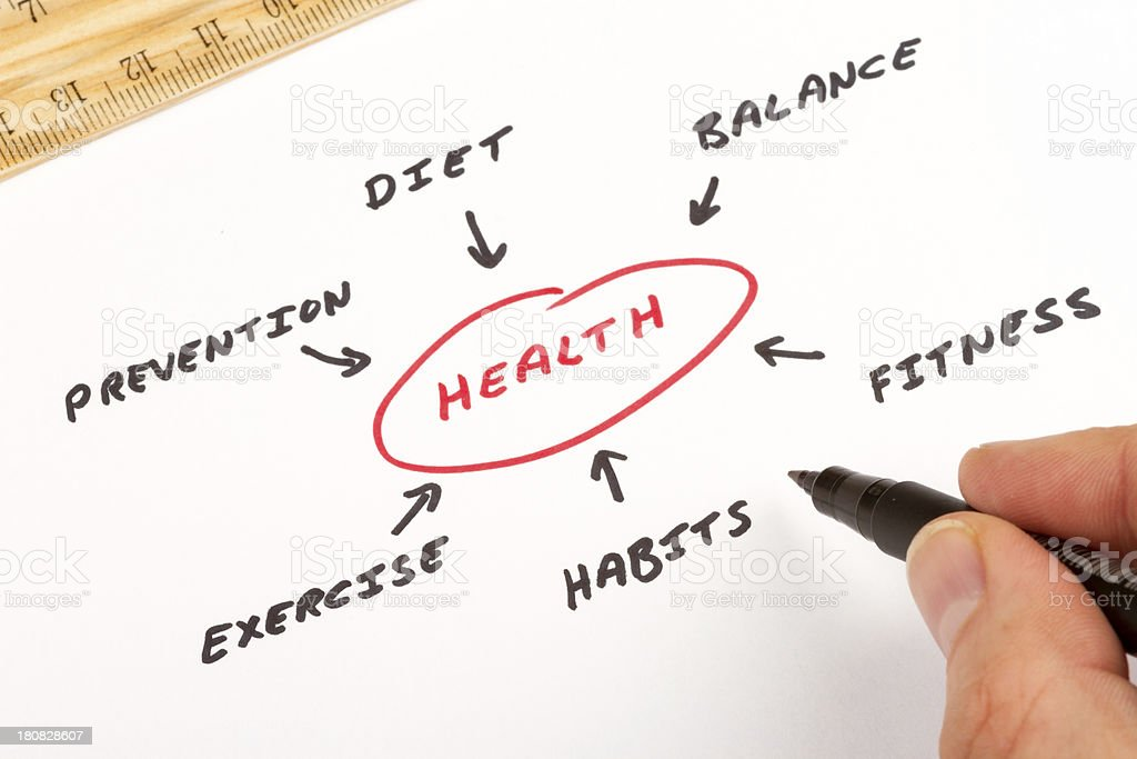 Health concept - mindmap of related words and topics royalty-free stock photo